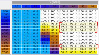Rcolt WGDC 2Port 100% Mod