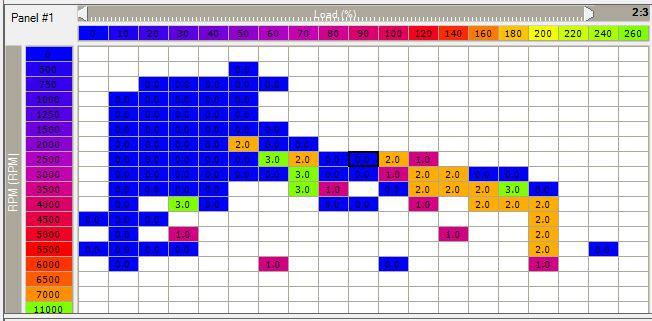 ecuload 2 byte logging